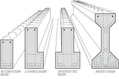 [Image: beams.jpg]