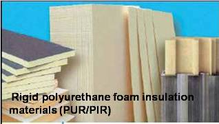 Thermal And Acoustic Insulation Front Desk Architects Jaipur