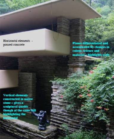 Frank Lloyd Wright Theory Of Design